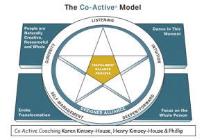 Coaching Models / Maeve FInch